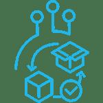 Erfüllung von Kundenbedürfnissen in der Fertigung | CPQ | In Mind Cloud
