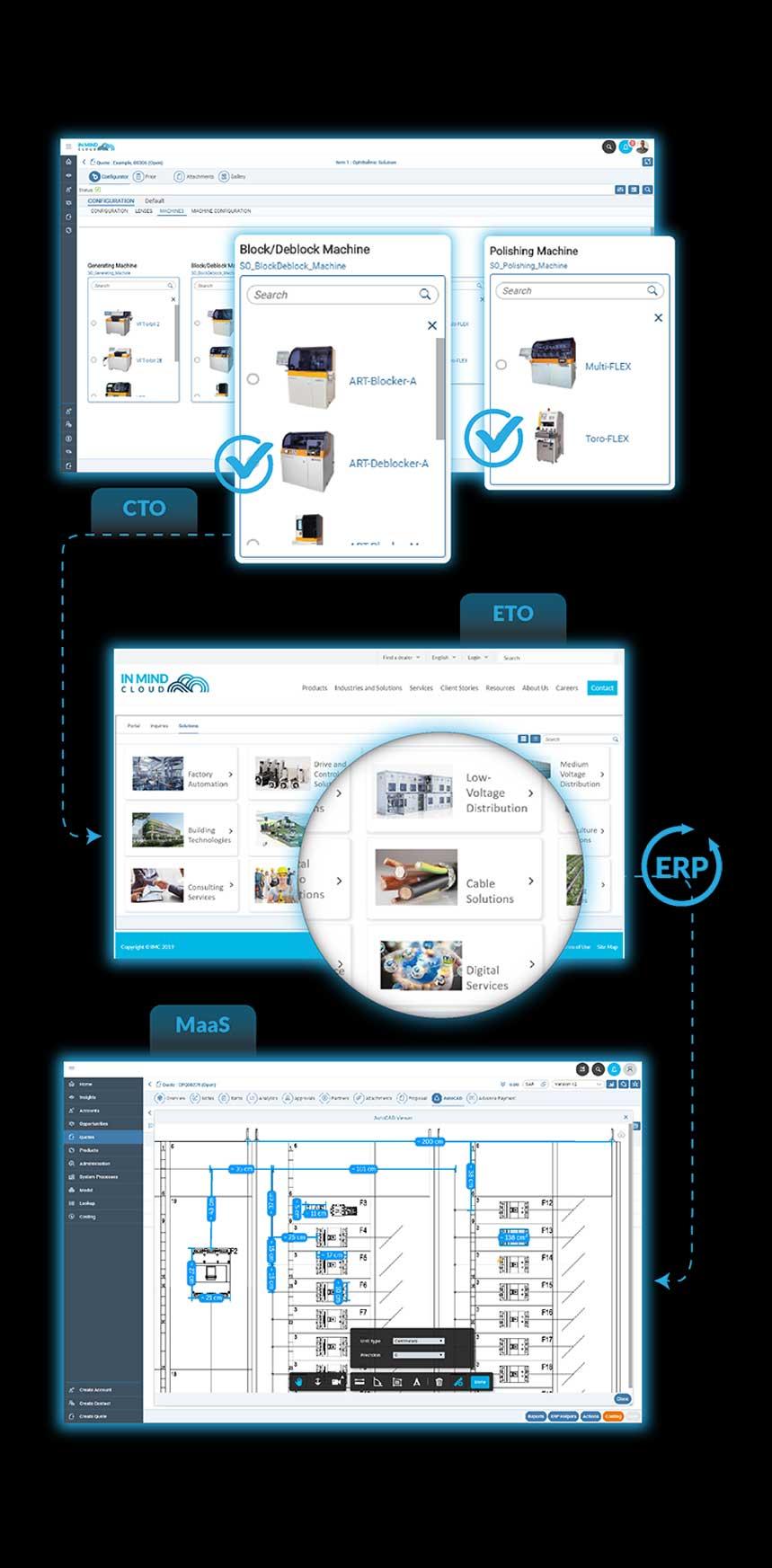 CPQ für alle Vertriebskanäle und Geschäftsmodelle