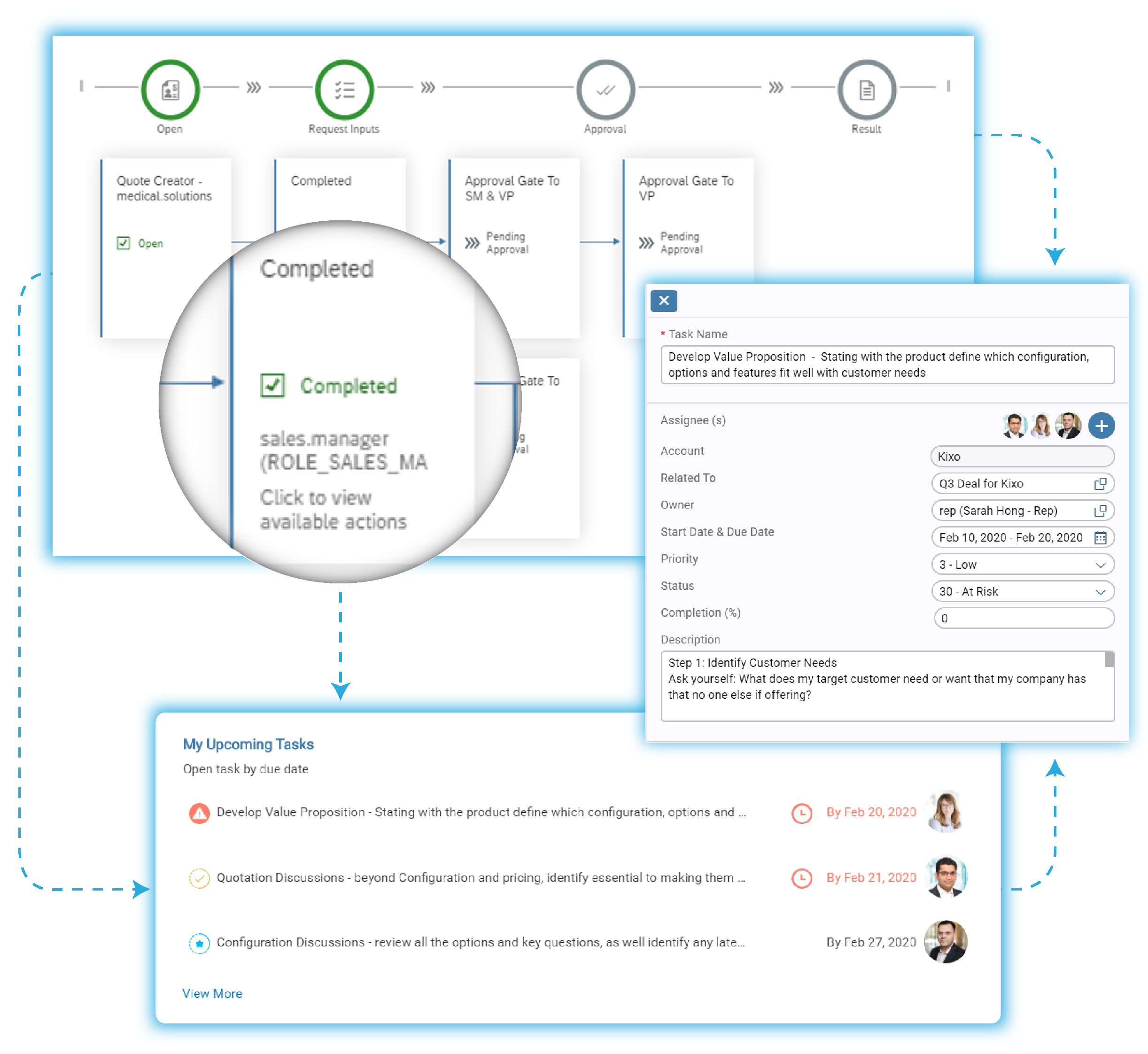 Proposal Collaboration, Workflows, Approvals
