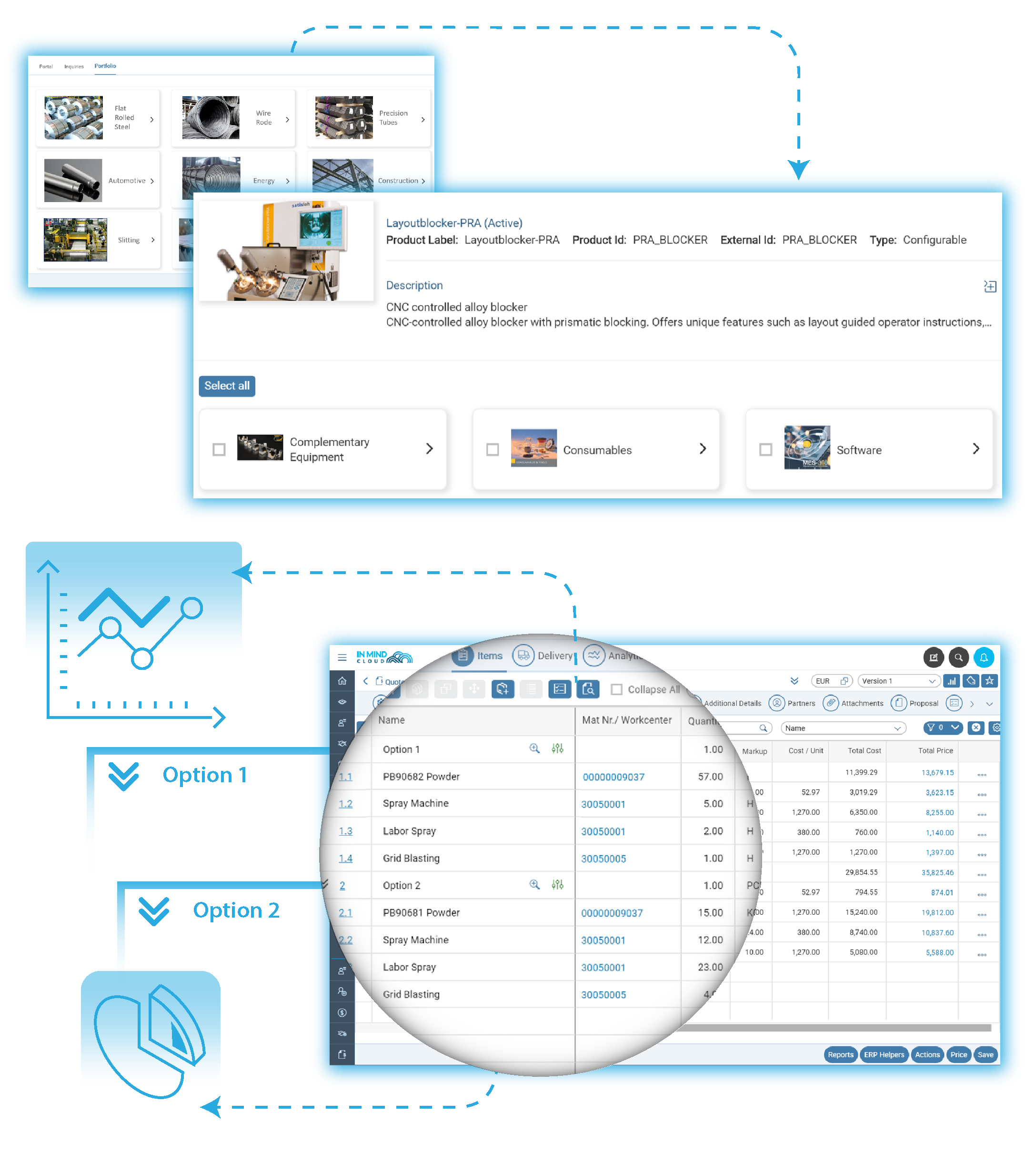 Manufacturing Product Selection, Pricing & Costing